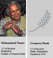 Nobel Peace Prize 2006